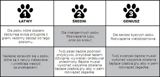 Outward Hound Dog Piramida na przysmaki - medium turkusowa