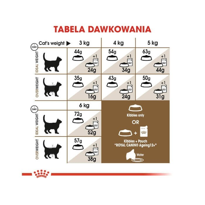 Royal Canin Senior Ageing Sterilised 12+ FHN