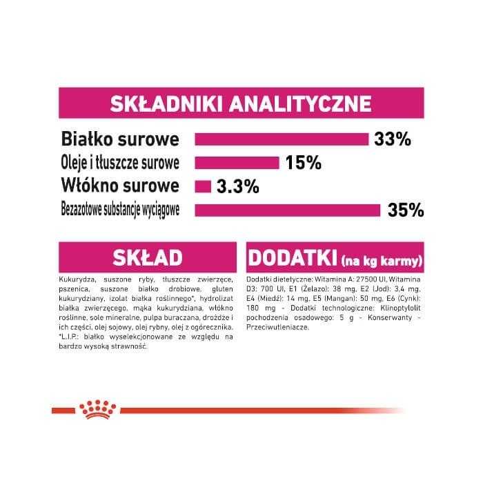 Royal Canin Exigent Aromatic Attraction 33 FHN
