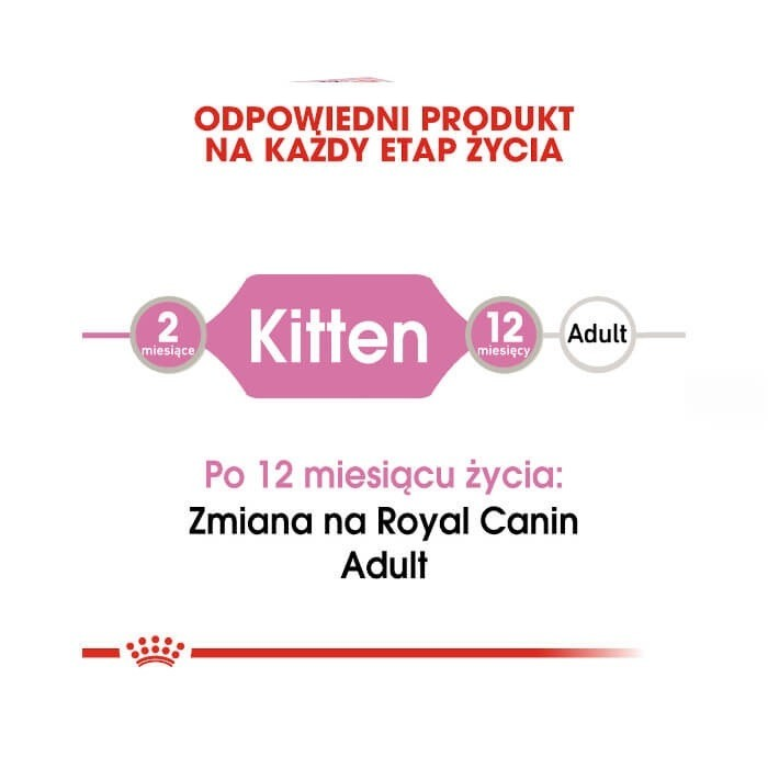 Royal Canin Kitten Instinctive Feline 85g