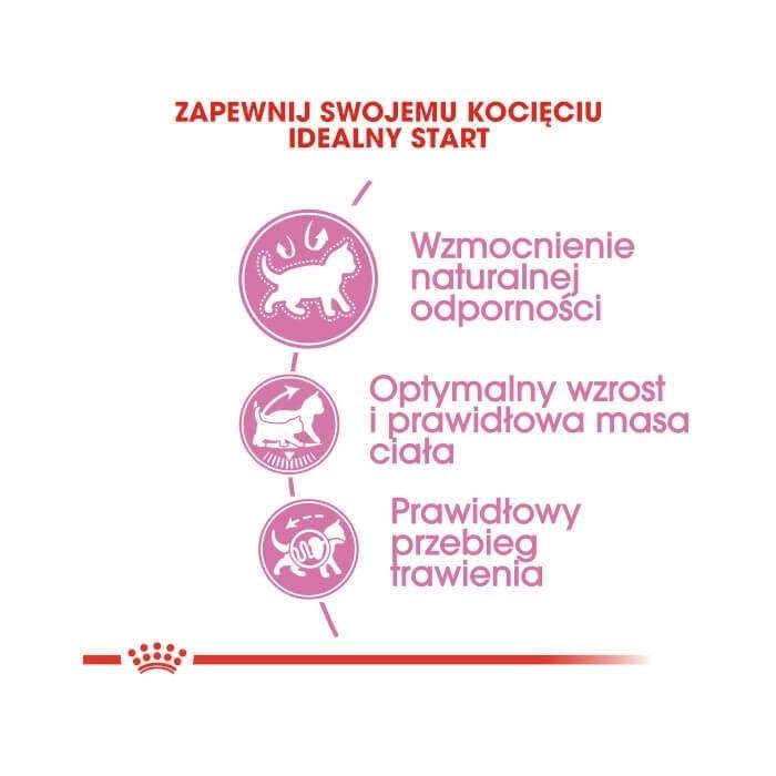 Royal Canin Kitten Sterilised FHN