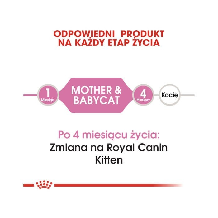 Royal Canin Mother & Babycat Feline