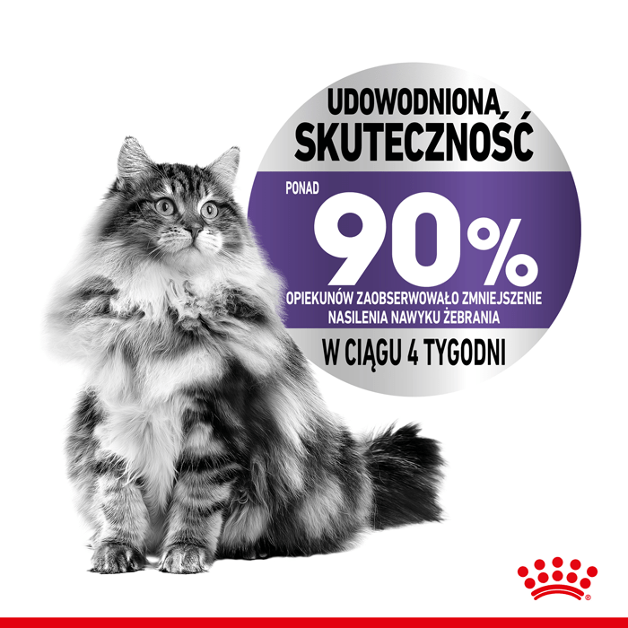 Royal Canin Sterilised Appetite Control FHN