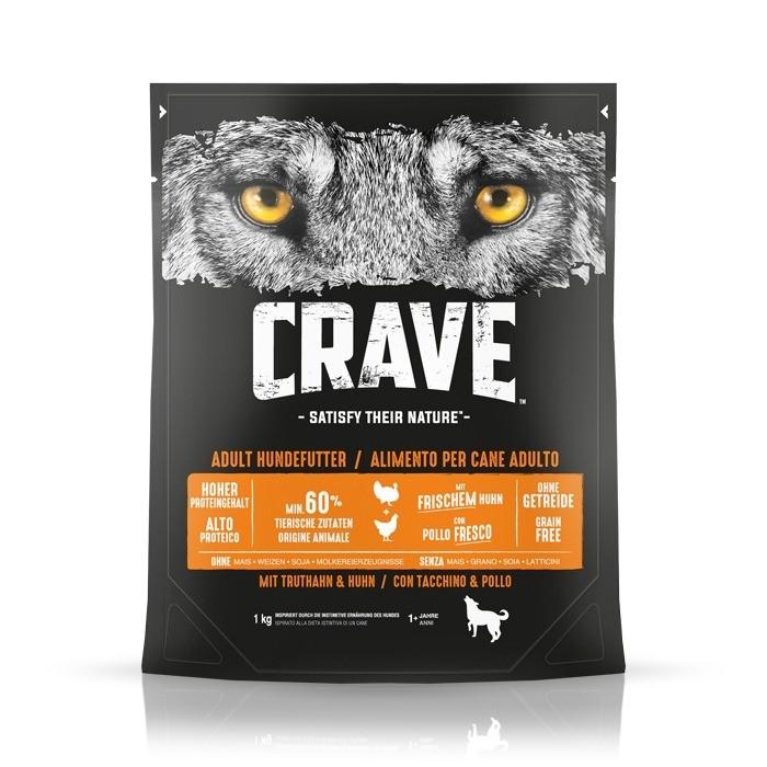 Karmy suche dla psa - Crave Dog z Indykiem i Kurczakiem