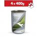 Karmy mokre dla psa - Trovet Hypoallergenic 400g x 4